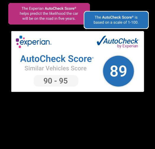 AutoCheck Score | AutoCheck com | AutoCheck com